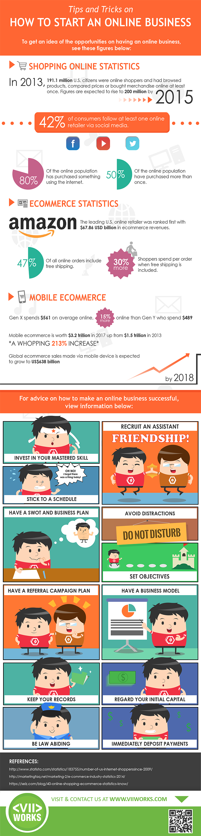 How to Start an Online Business Infographic